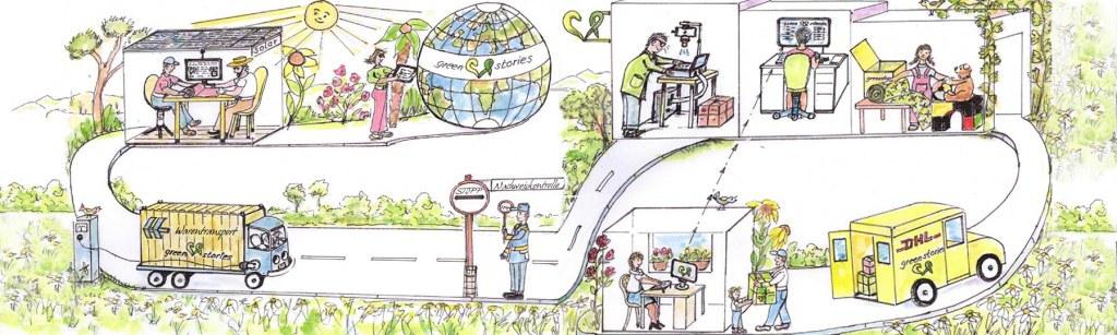 Ueber-uns-und-die-schadstofffreien-Produkte-greenstories